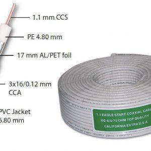 Koaksijalni kabl RG6 1.1 CCS